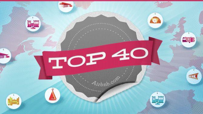 Alquila espacios de otras personas...Top 40 de Airbnb....  (pinned by @jagtomas #ixu)