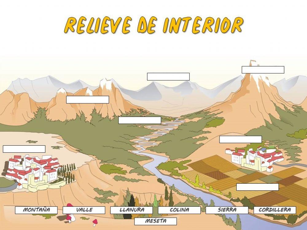El Relieve Ficha Interactiva Y Descargable Puedes Hacer Los Ejercicios Online O Descargar La Ensenanza De La Geografia Geografia Para Ninos Ciencias Sociales
