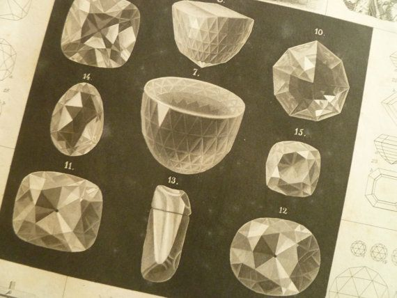 144 year old mineral print  antique German by DecorativePrints, €17.95