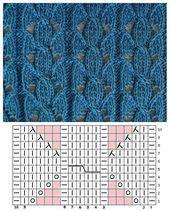 Lace knitting, #Knitting #Lace #sockenstrickeneule, #Knitting #Lace #lochmusterstricken