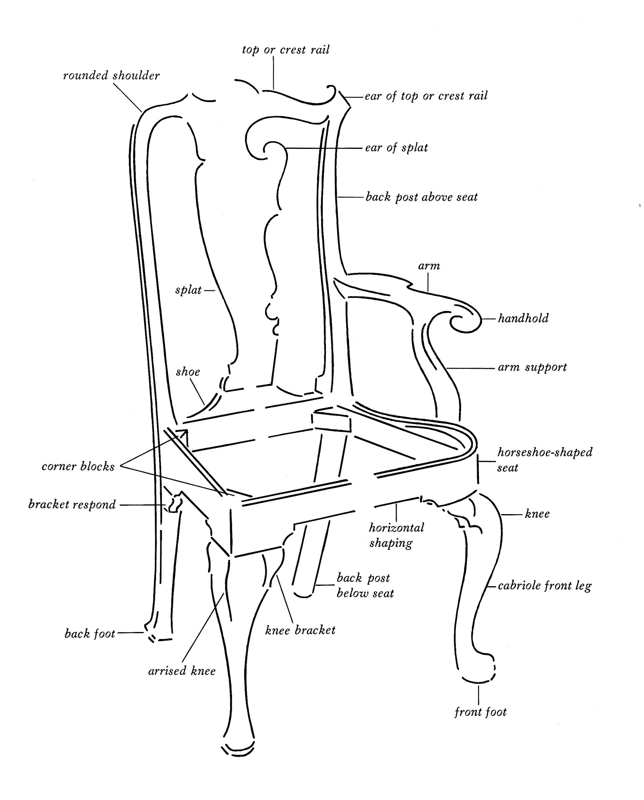 Diagram Of A Queen Anne Chippendale Chair Queen Anne Furniture Chippendale Chairs Chair Drawing