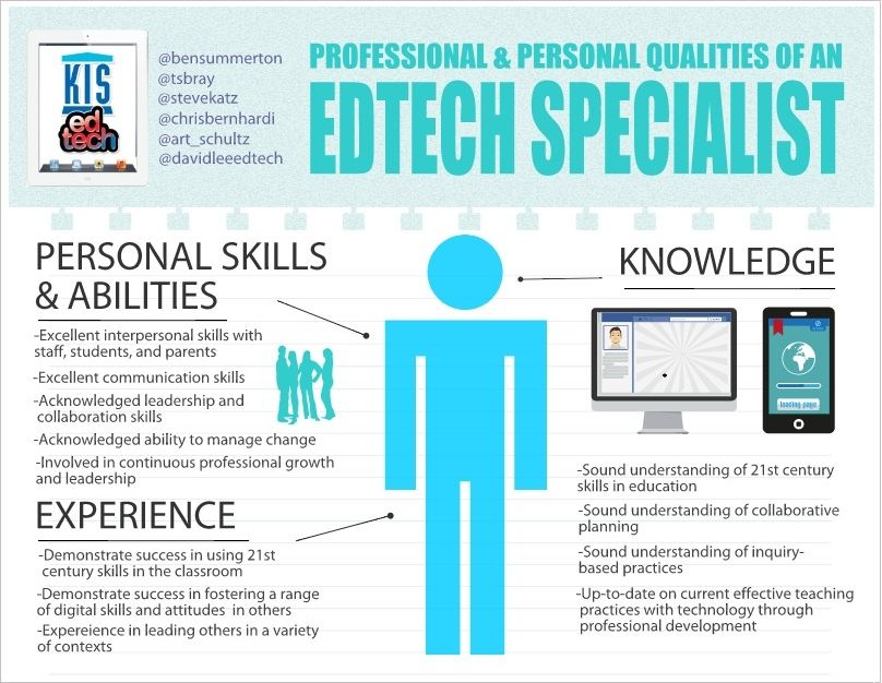 Edtech Skills You Already Have These Edtech Instructional Technology Educational Technology