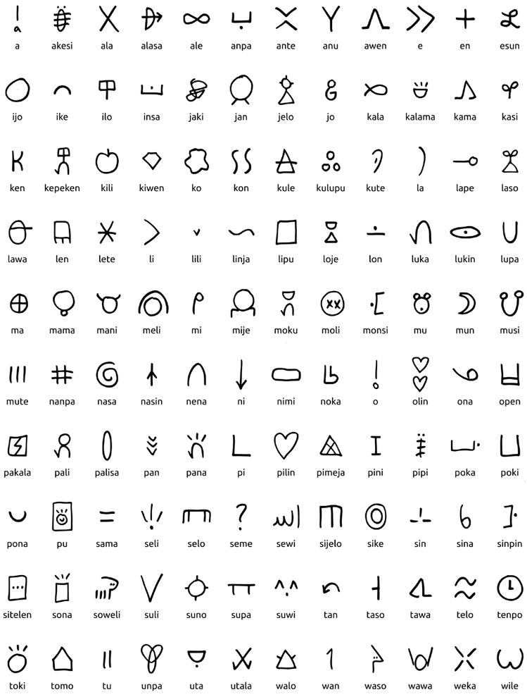 Small Tattoo Symbols: Symbolic Tattoos, Body