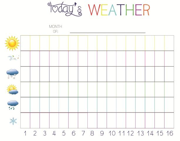 Free Printable Of Pre-K Weather Chart From One Beautiful