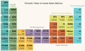 The New Math of Selling