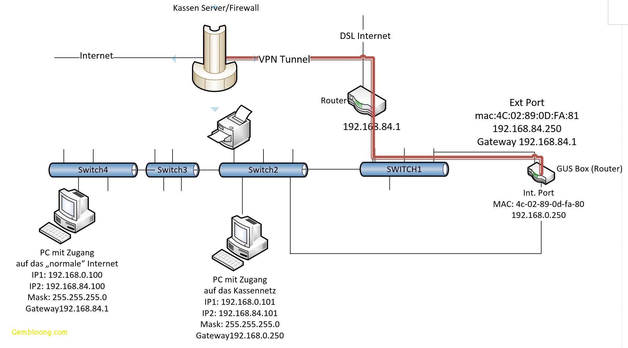 Pin En Diagram Template