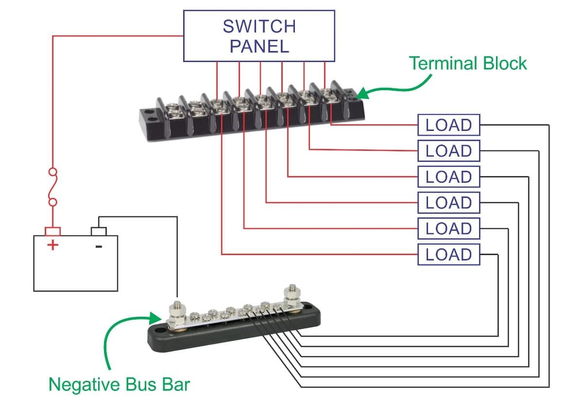 Terminal Block Typical Use Diagram Boat Wiring Electrical Circuit Diagram Bar Studs