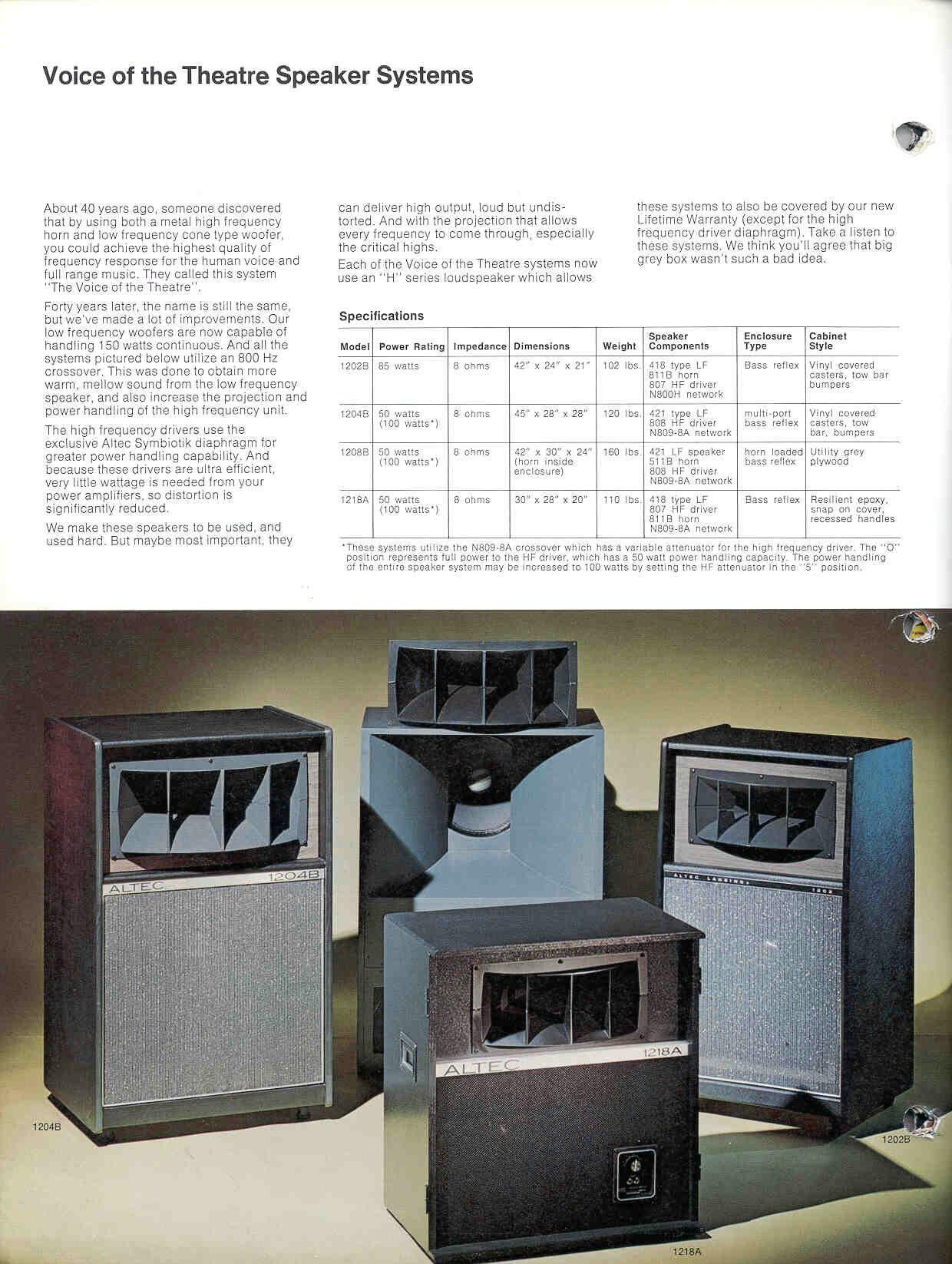 Type De Haut Parleur Épinglé sur high end audio hifi speakers