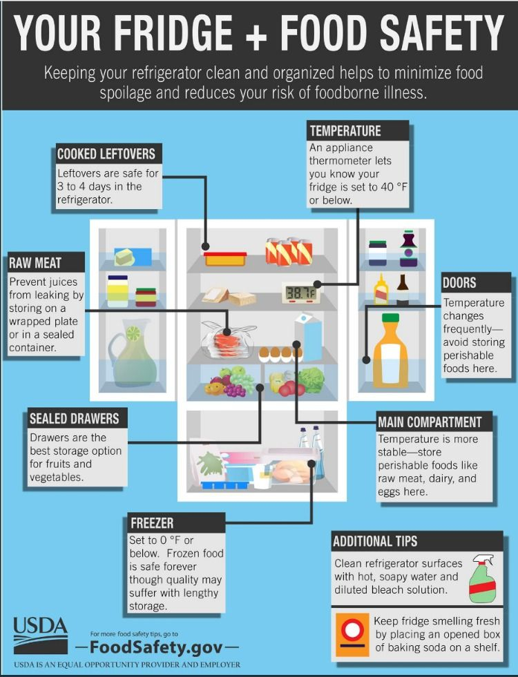 Tips for how to avoid salmonella and other yucky foodborne