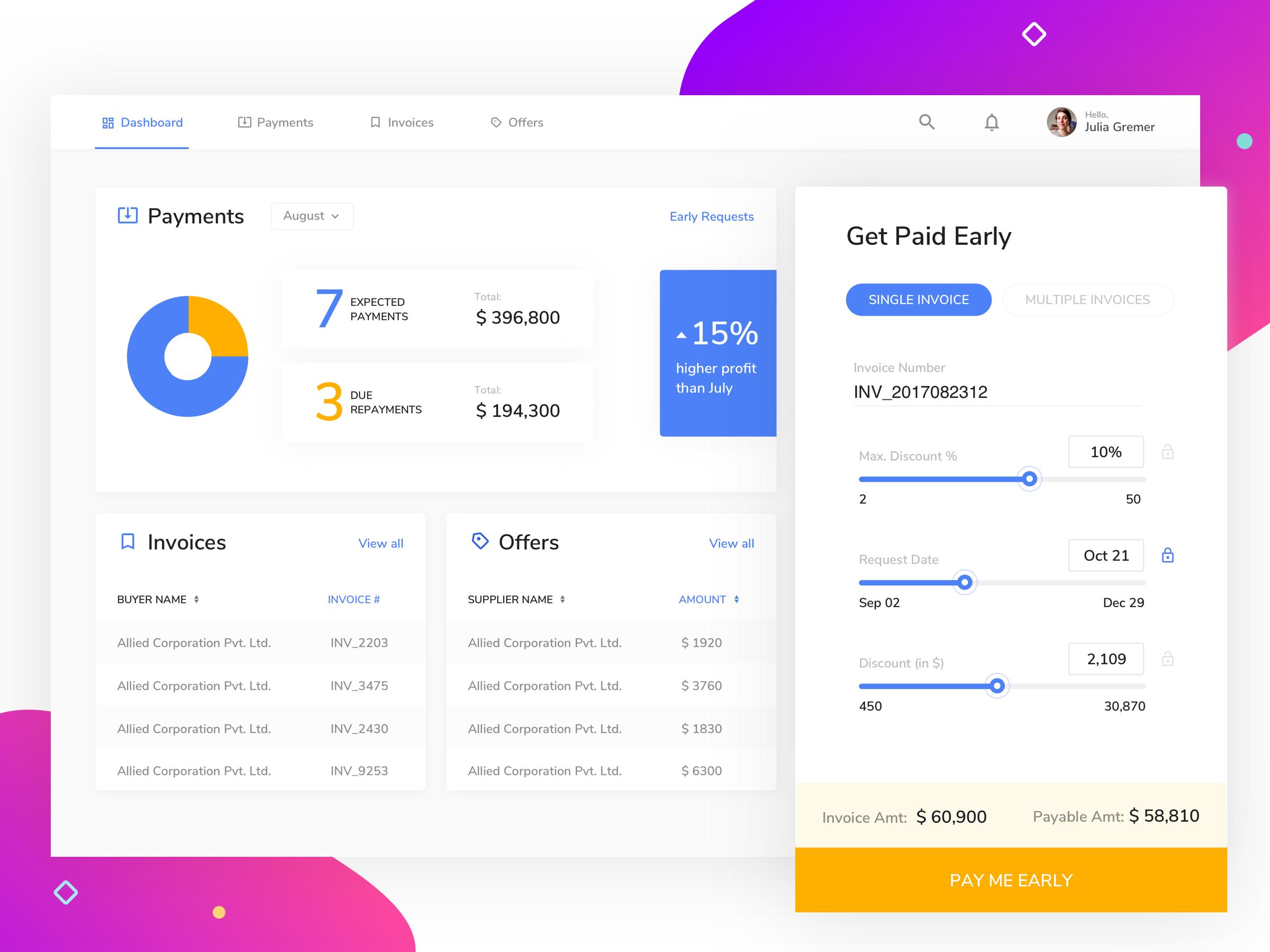 Dashboard Payments Web Design Dashboard App Ux Design Learn