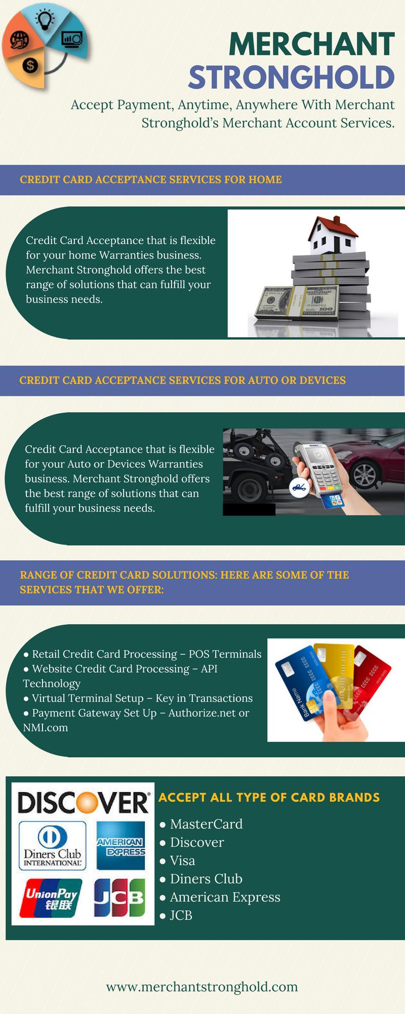 merchant Account credit adult online card