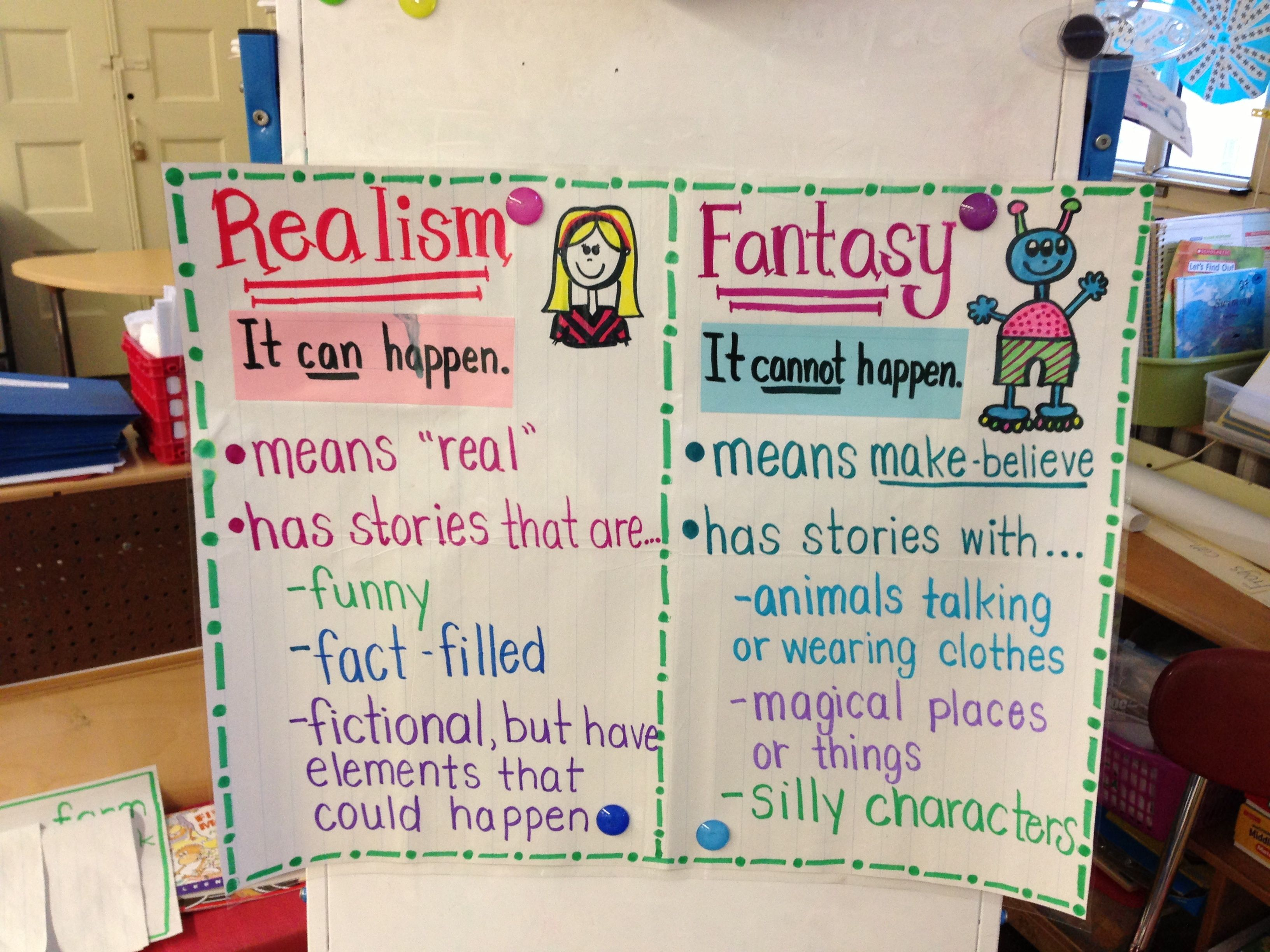 Realism And Fantasy Anchor Chart