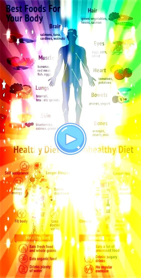 balanced diet is crucial for health and wellbeing  Training Live healthy A balanced diet is crucial for health and wellbeing  Training  Live healthy A balanced diet is cr...