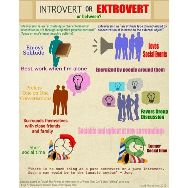 Don't just love infographics! Introverts and Extroverts ...