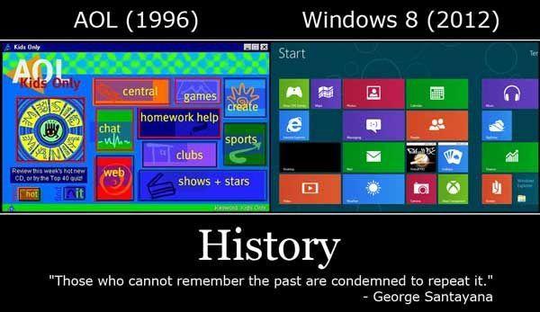 Windows 8 or America Online 2 0 on Global Geek News