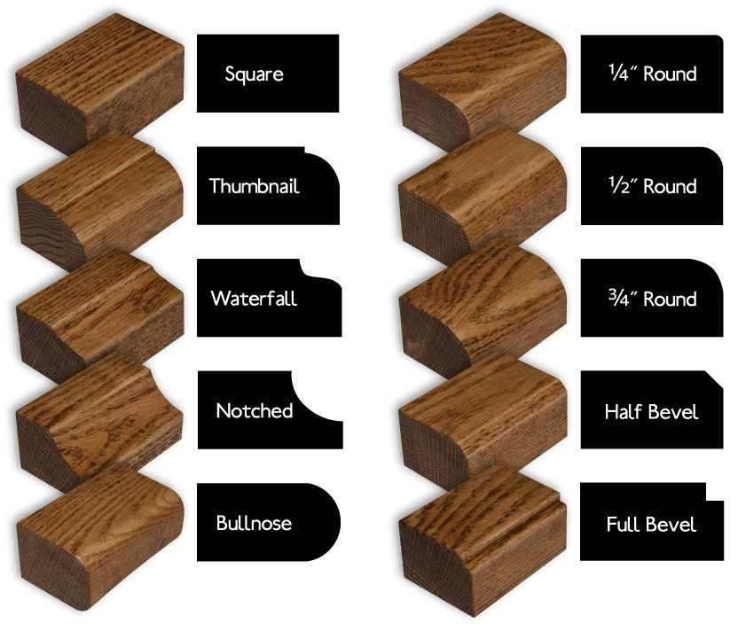 Table Edge Types Geometric Designs Table Wood