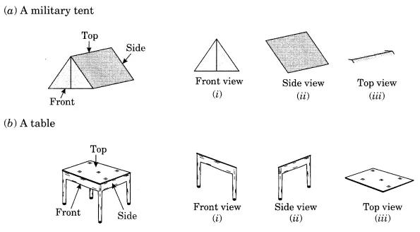 Ncert Solutions For Class 8 Maths Chapter 10 Visualising Solid Shapes Ncertsolutions Ncertclass8mathssolutions Class8 Learning Shapes Class 8 Visualisation