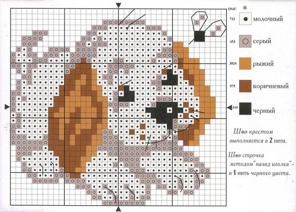 Gráfico de punto de cruz-Kit Corgi Perro 1