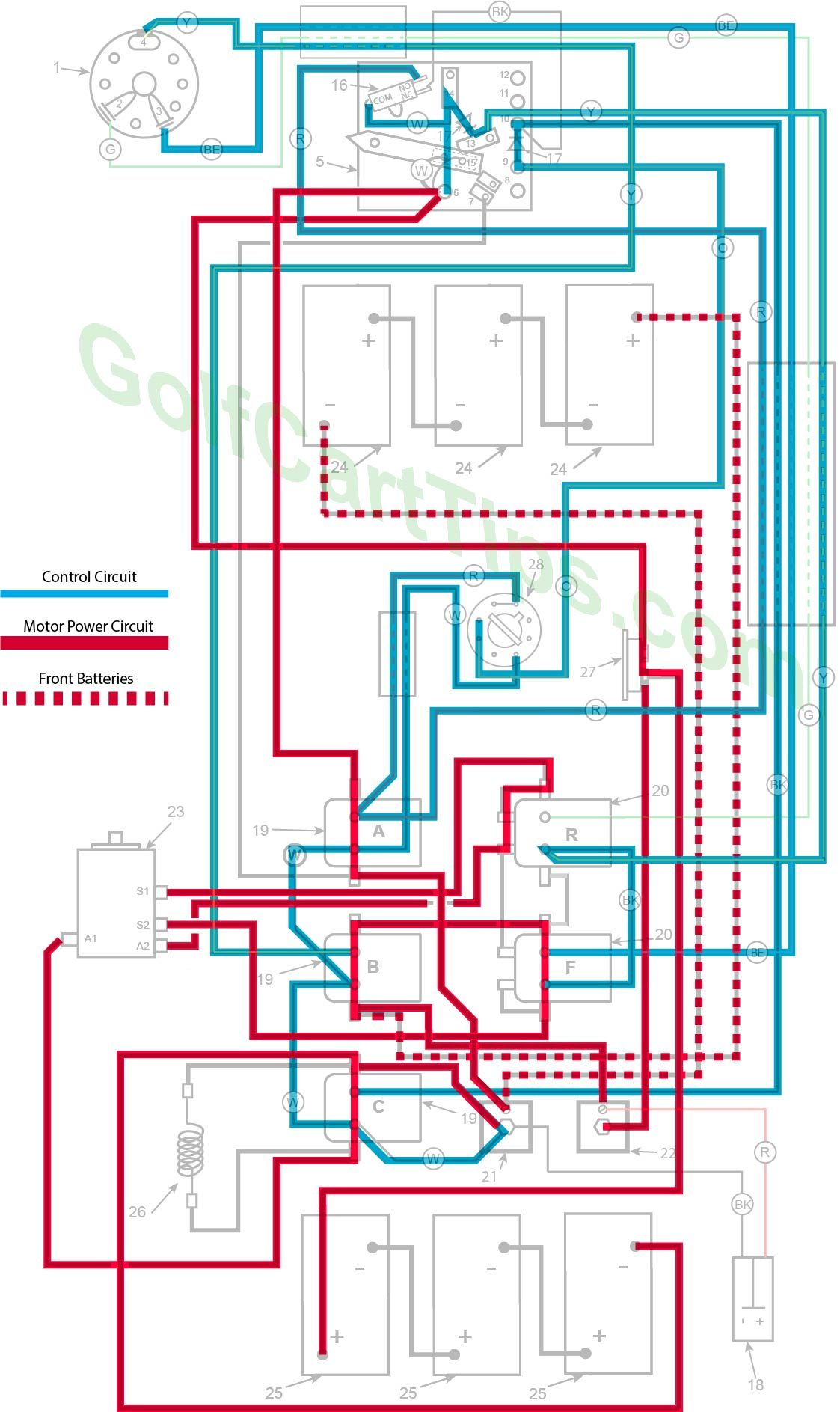 harley davidson golf cart wiring diagrams 1971 model de fourth speed [ 1123 x 1887 Pixel ]
