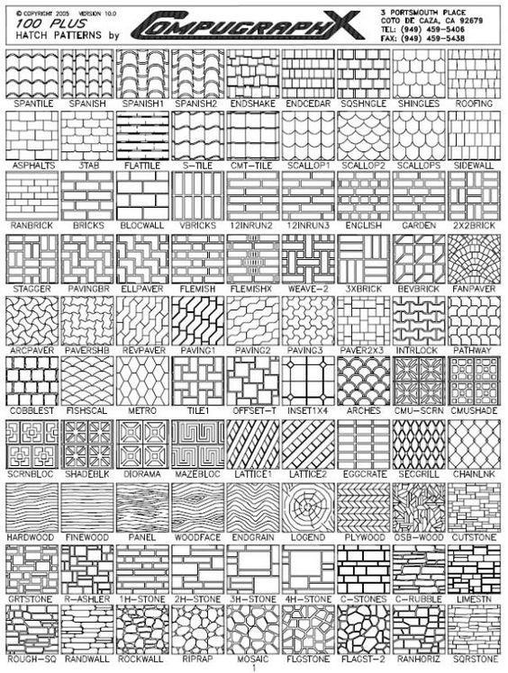 food webs integration of patterns