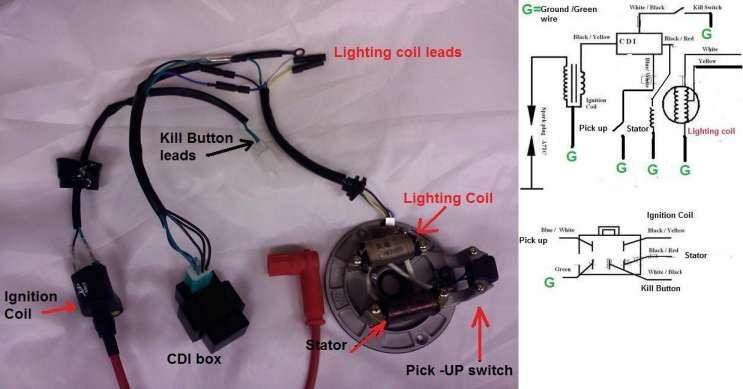 16 Pit Bike Engine Wiring Diagram Motorcycle Wiring Pit Bike Bike Engine