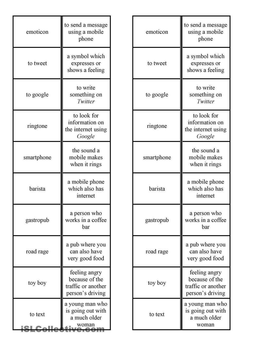 List of Vocabulary Taught in Intermediate Reading Practices