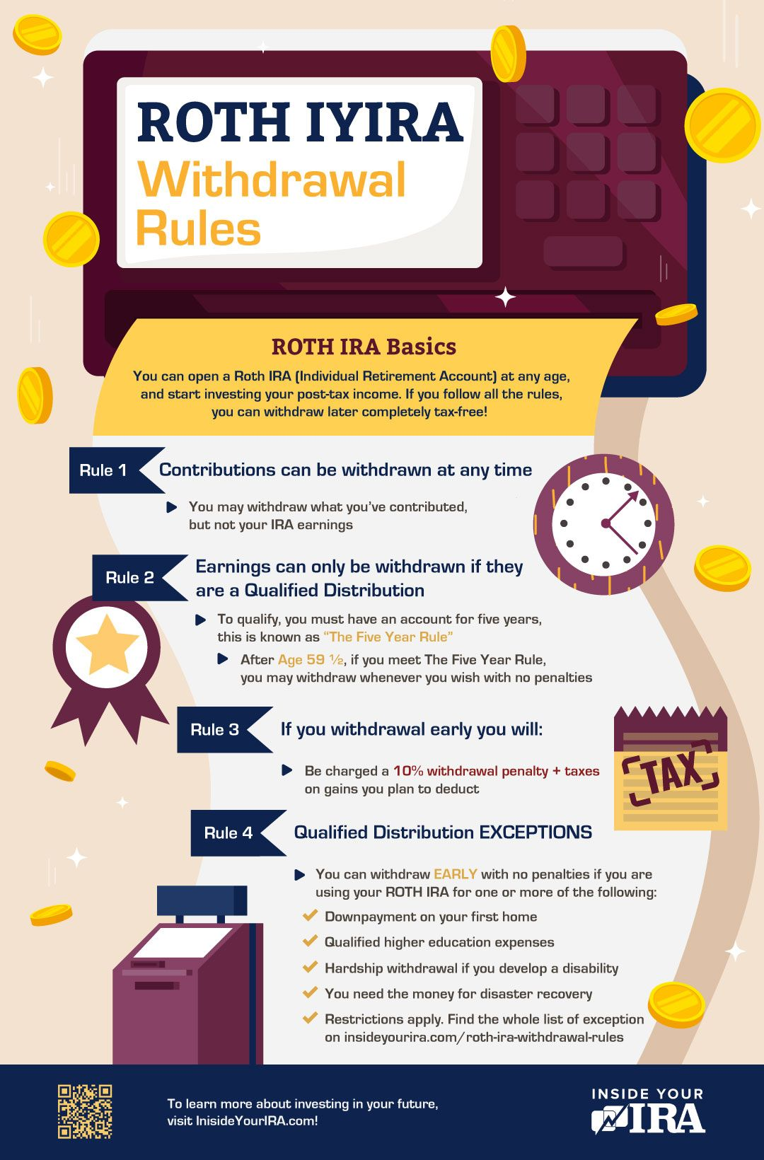 2019 Roth Ira Withdrawal Rules Infographic Roth Ira Ira Withdrawal Investing For Retirement
