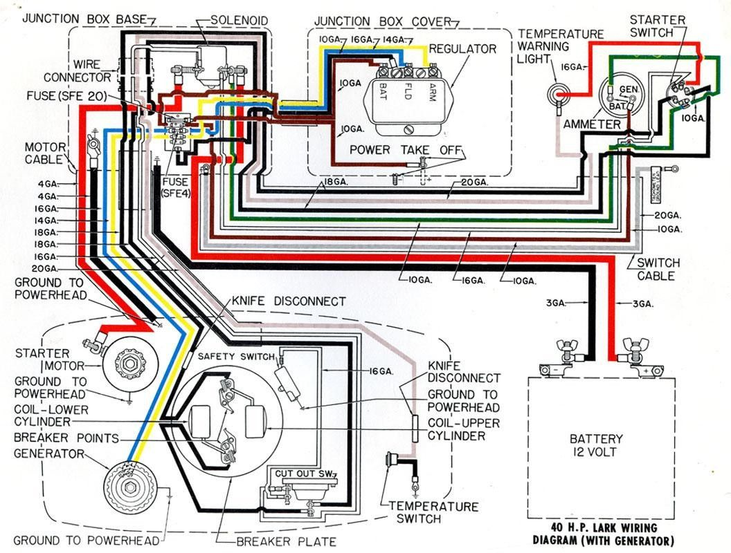 Best Of Sea Ray Boat Wiring Diagram Di 2020