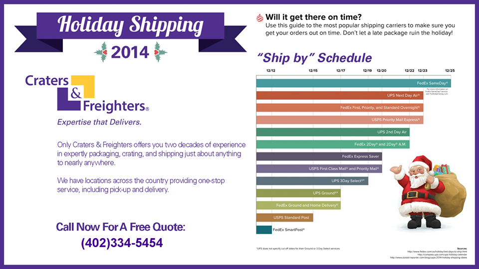 Fedex Shipping Quote Don't Miss These Shipping Dates This Year #ontime  About Us