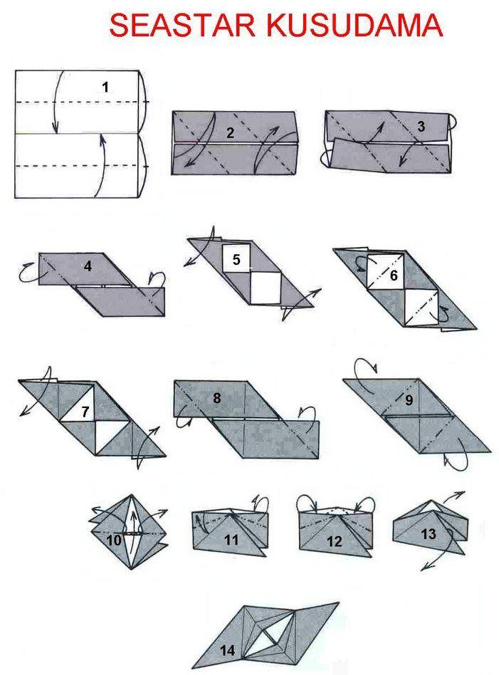 seastar kusudama by tomoko fuse origami origami. Black Bedroom Furniture Sets. Home Design Ideas