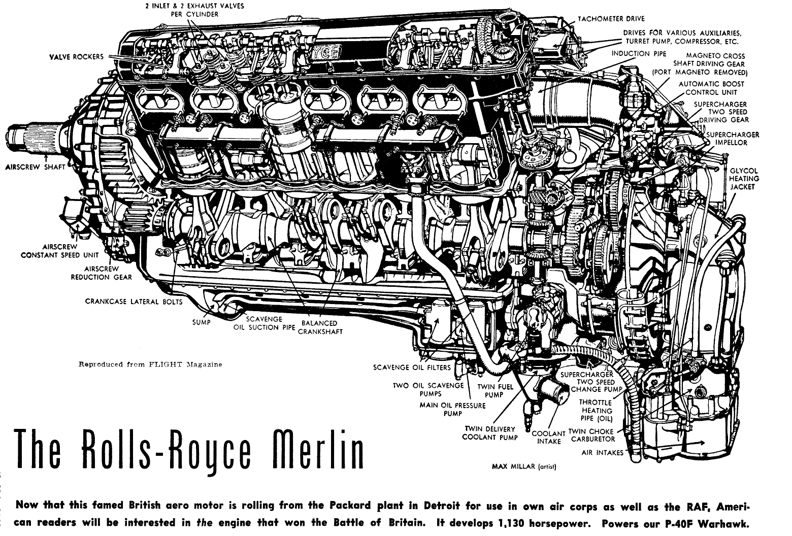 merlin engine diagram engine diagram for 3 1 engine merlin engine | flight | pinterest | engine, aircraft and ...