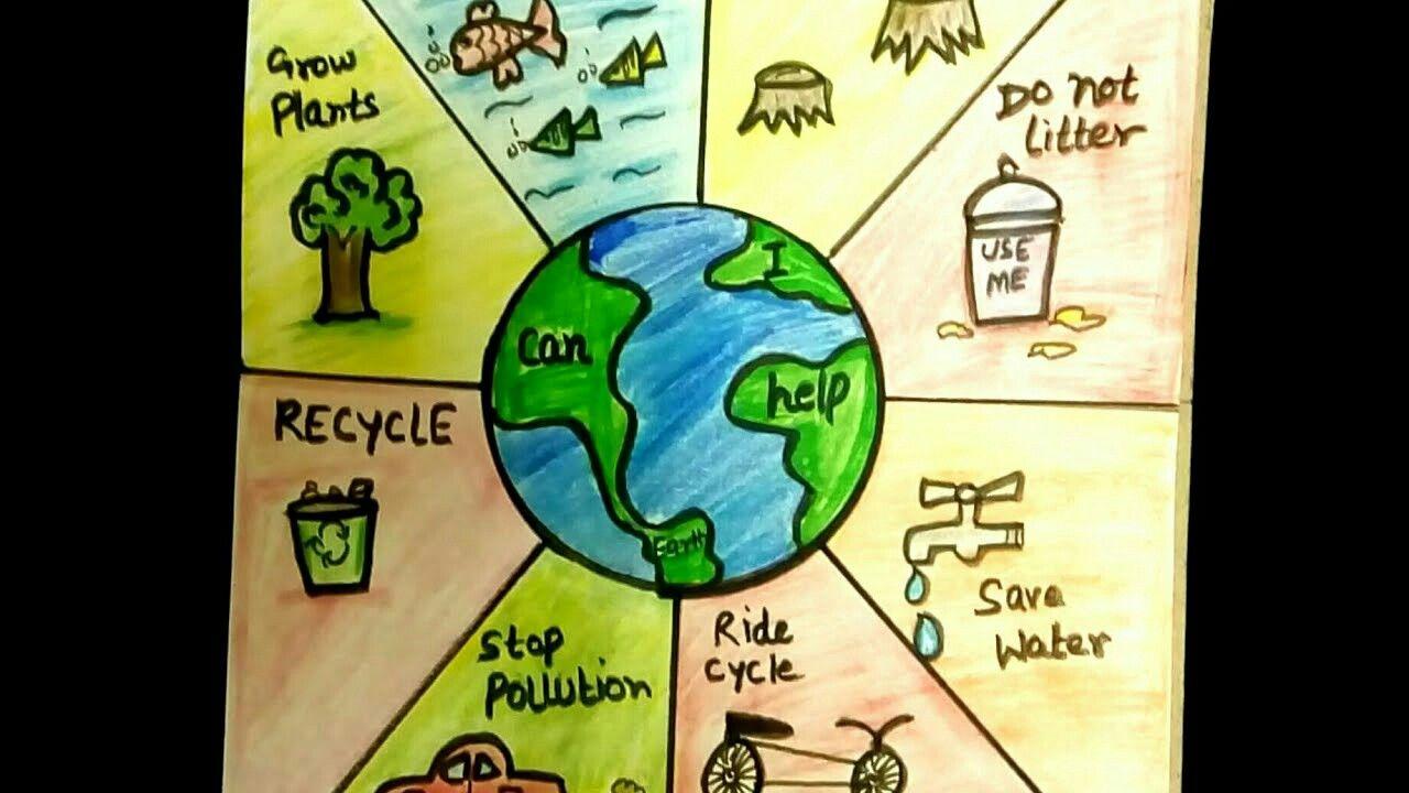 Save Earth Drawing Save Earth Drawing Earth Drawings Earth Day