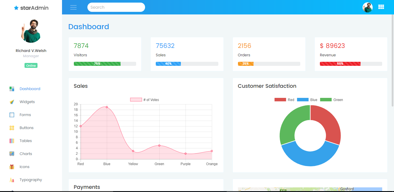 Free And Premium Bootstrap Admin Template With Flat Design