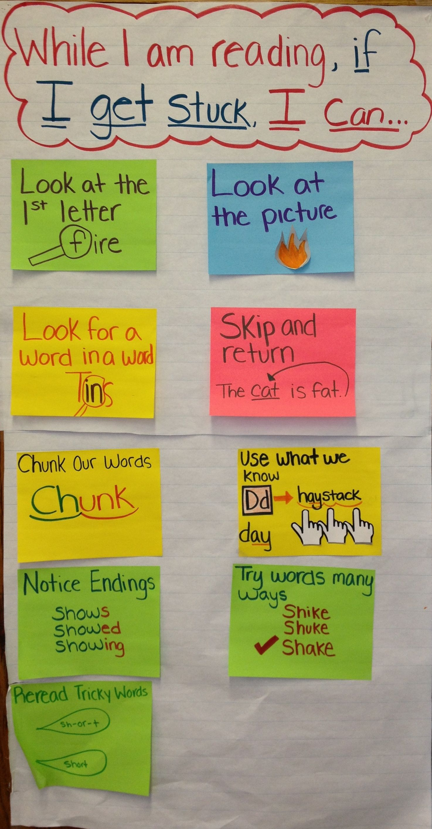An Anchor Chart For Reader S Workshop Readers Workshop Reading Workshop Anchor Charts Reading Workshop