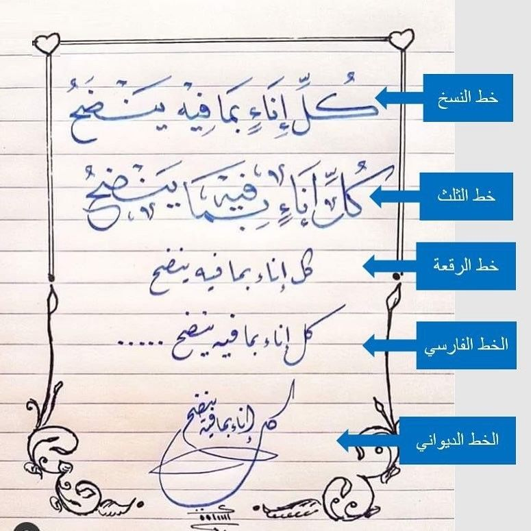 كحل عيونك بجمال الحروف العربية Eva Writing Calligraphy Art Math