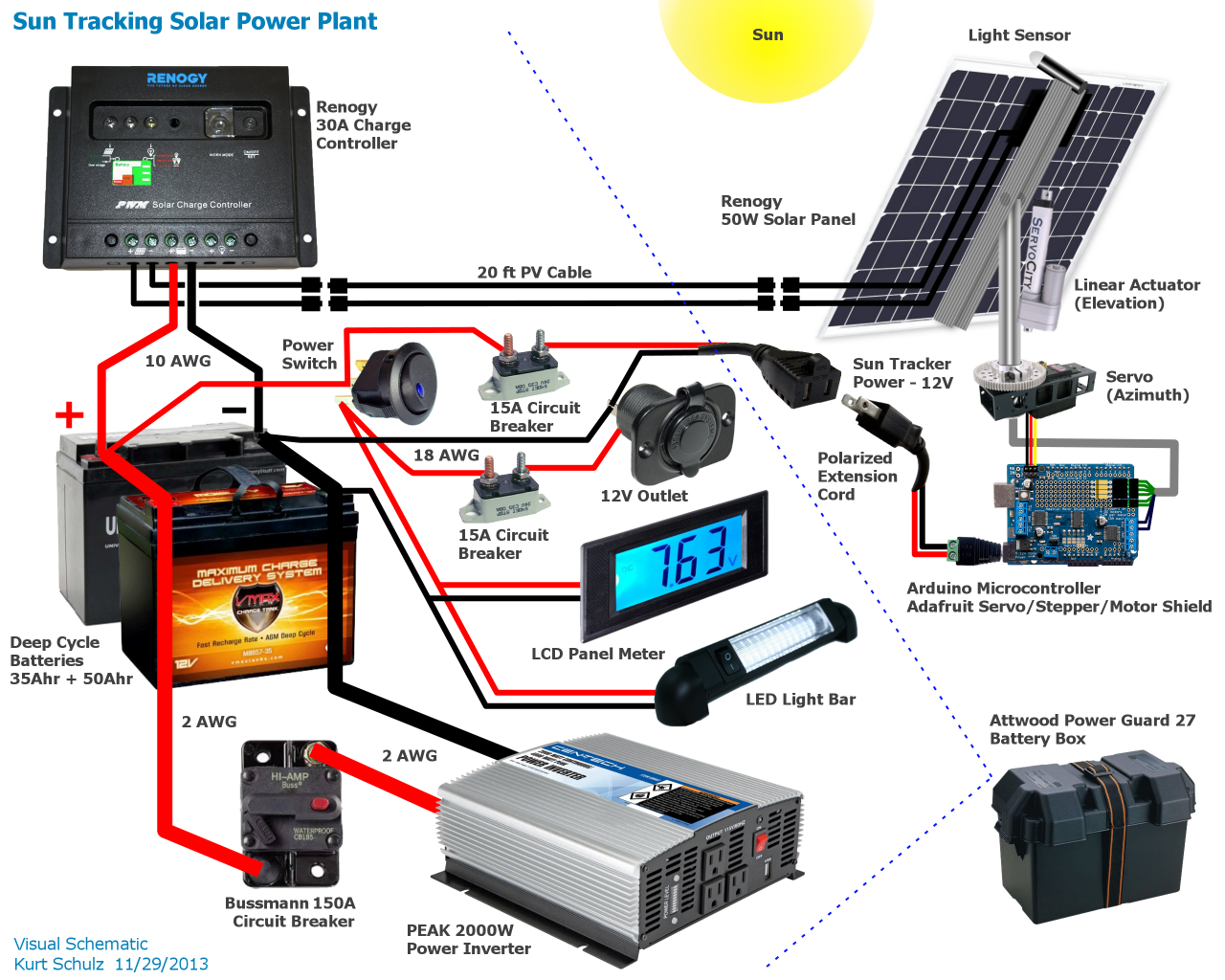 8fc579d96d8d8ee41a228e7887e6f68e visual schematic powerplant diy power pinterest solar, solar 24v portable solar system wiring diagram at aneh.co