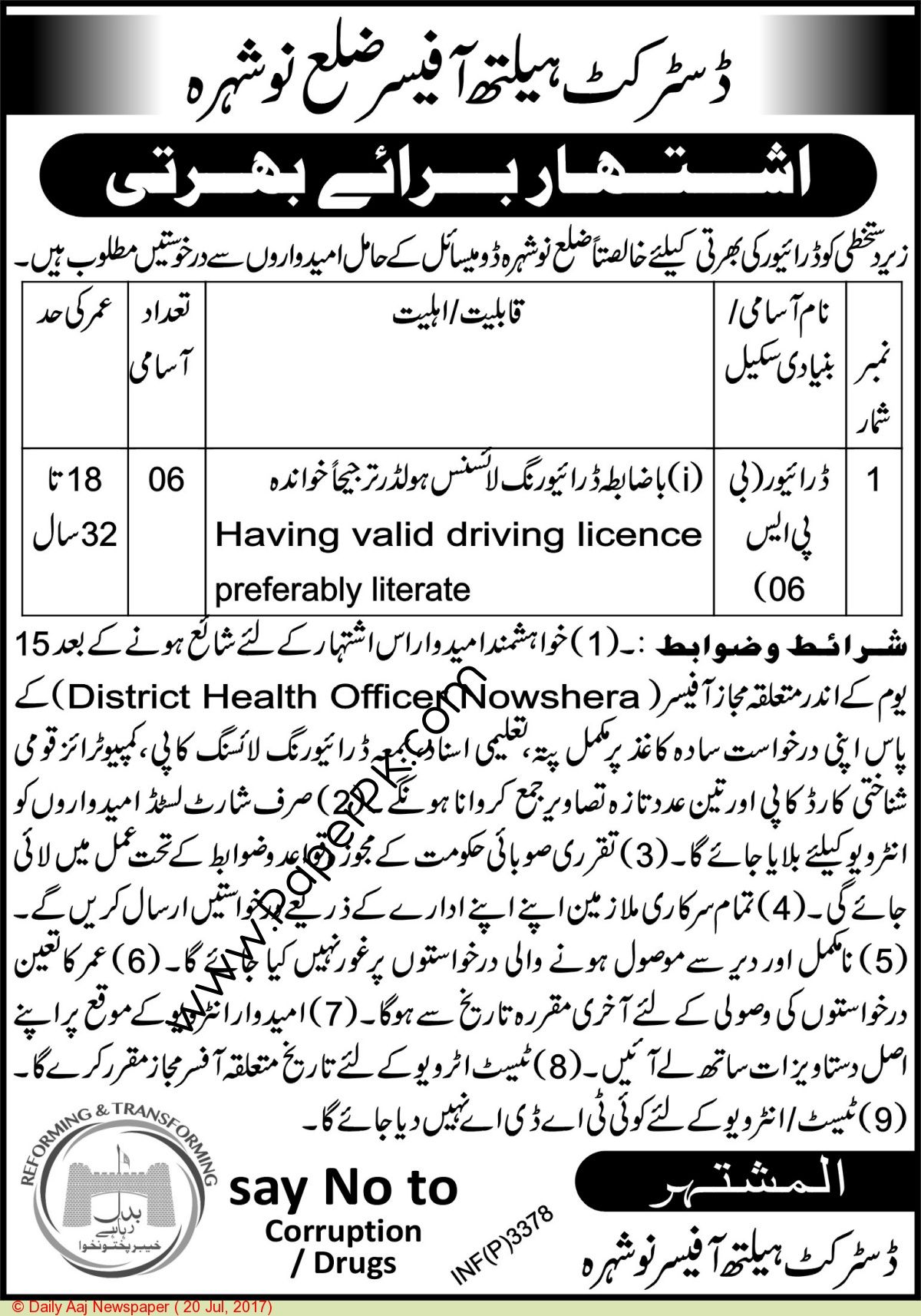Health Department Nowshera Jobs Jobs in pakistan