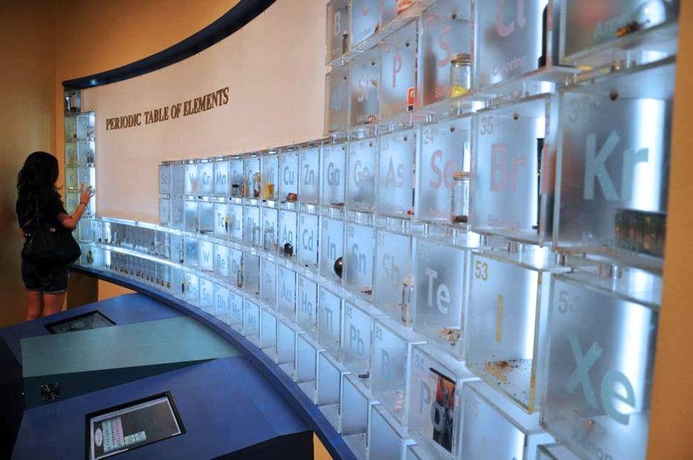 En el museo de ciencias naturales de houston existe una tabla en el museo de ciencias naturales de houston existe una tabla peridica gigante con muestras de urtaz Choice Image