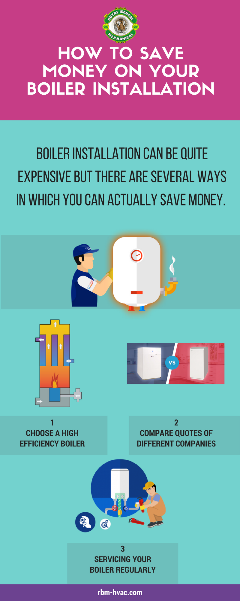 Boiler Installation Can Be Quite Expensive But There Are Several Ways In Which You Can Actually Save Money Boiler Installation Saving Money Hvac Infographic