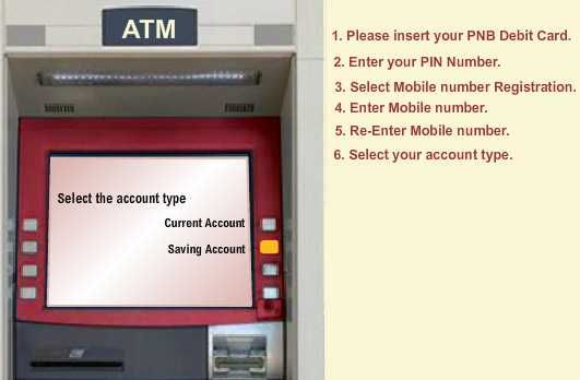 Mobile Number registration for SMS ALert on PNB ATM Howtoconnect - copy letter format to bank manager for account transfer