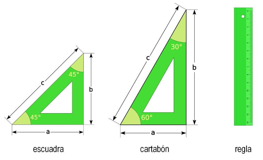Instrumentos Dibujo Regla Escuadra Y Cartabón Búsqueda De Google Fichas De Matematicas Fichas Receta De Torta