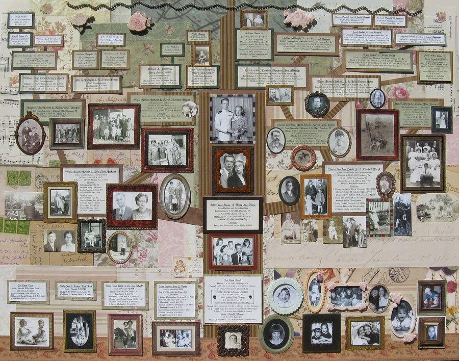 Scrapbook A Vintage Scrapbooking Pinterest Genealogy Family