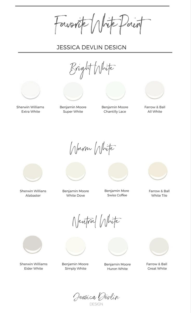 how to choose the perfect interior painting colors white