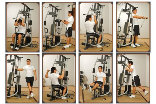 Marcy Mp2500 Multi Gym With Weight Stack Shroud