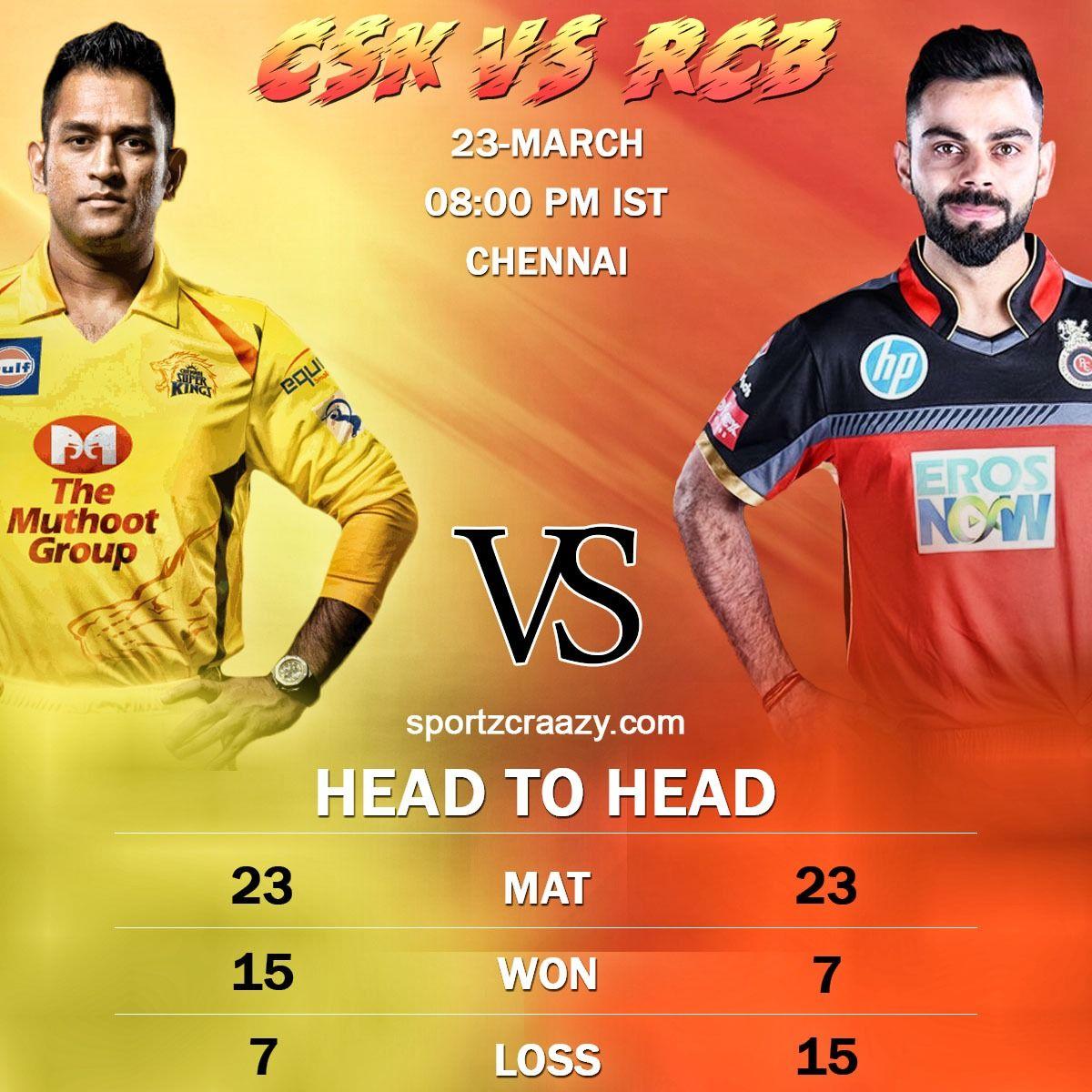 Head To Head Csk Vs Rcb Cricket Quotes Chennai Super Kings Ipl Csk vs rcb hd wallpapers 1080p download