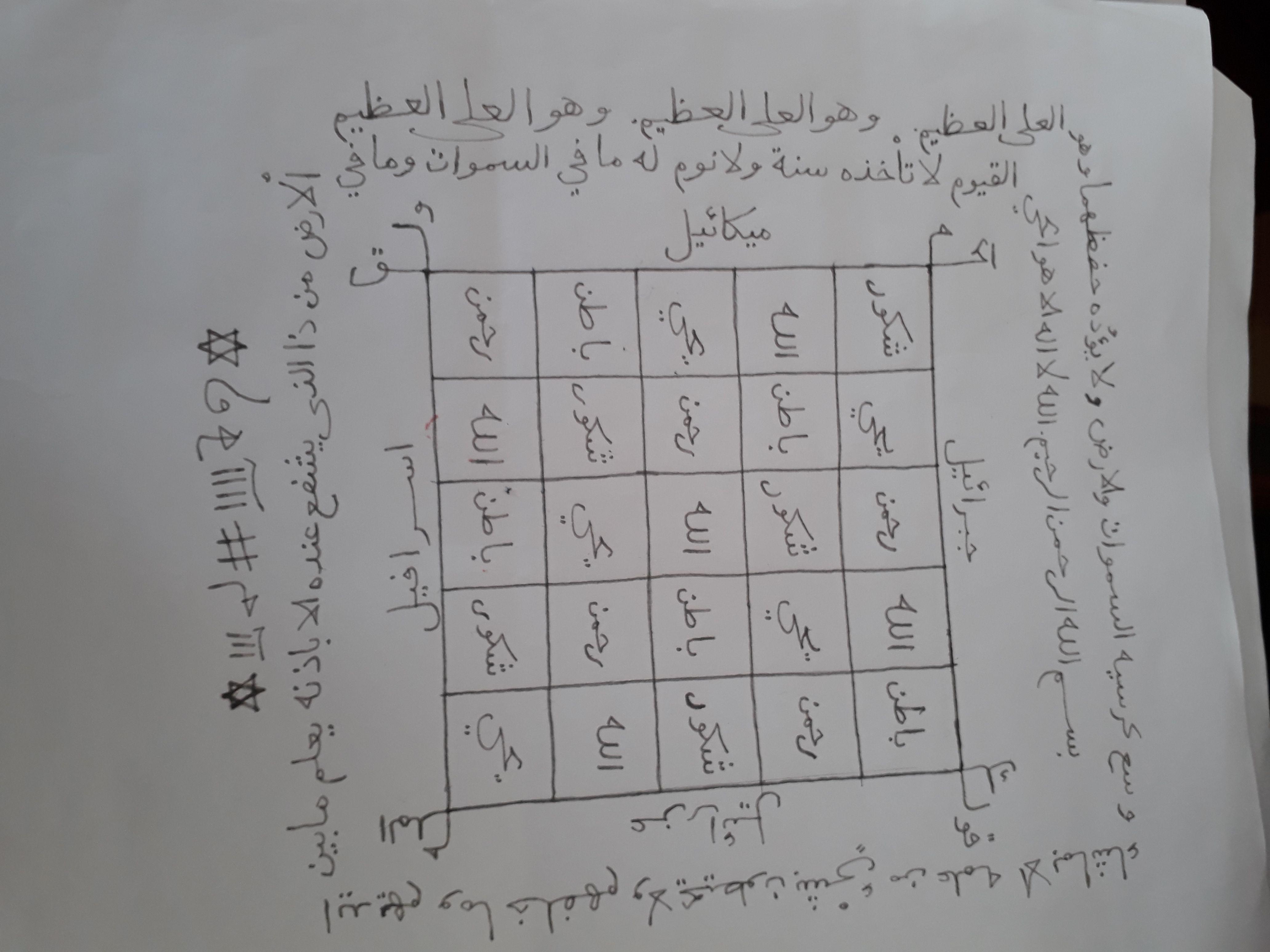 فك النحس لامثيل له بالقوة Arabic Books Pdf Books Download Free Ebooks Download Books