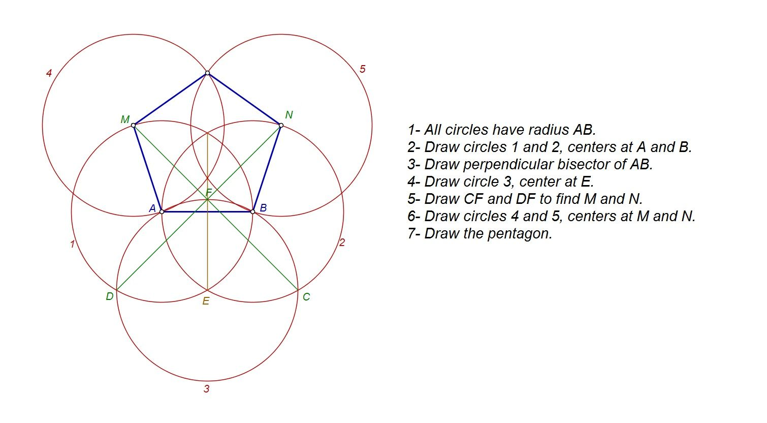 How To Draw A Regular Pentagon With Compass And