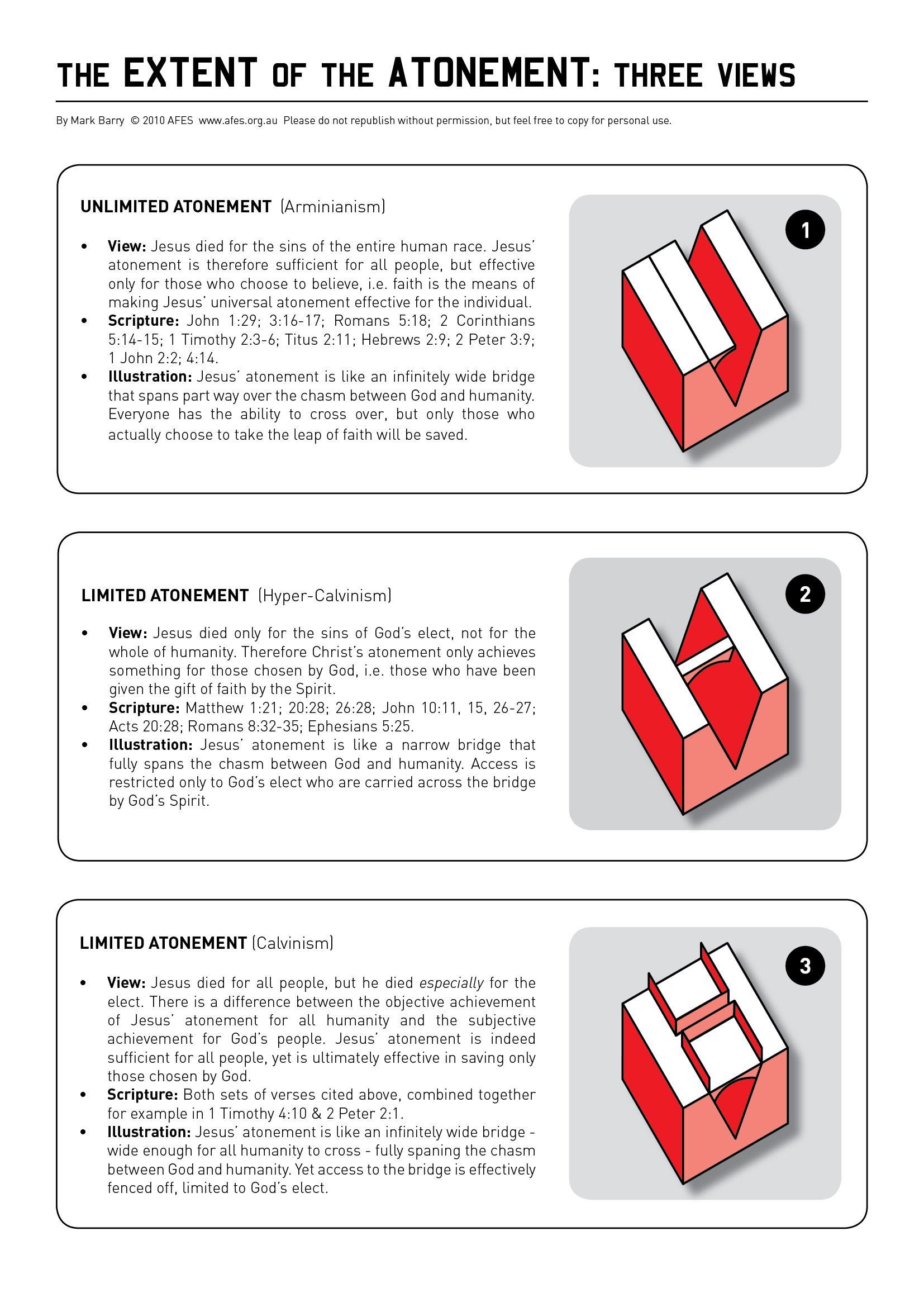 VISUAL UNIT | Biblical diagrams infographics | Page 5 | Bible