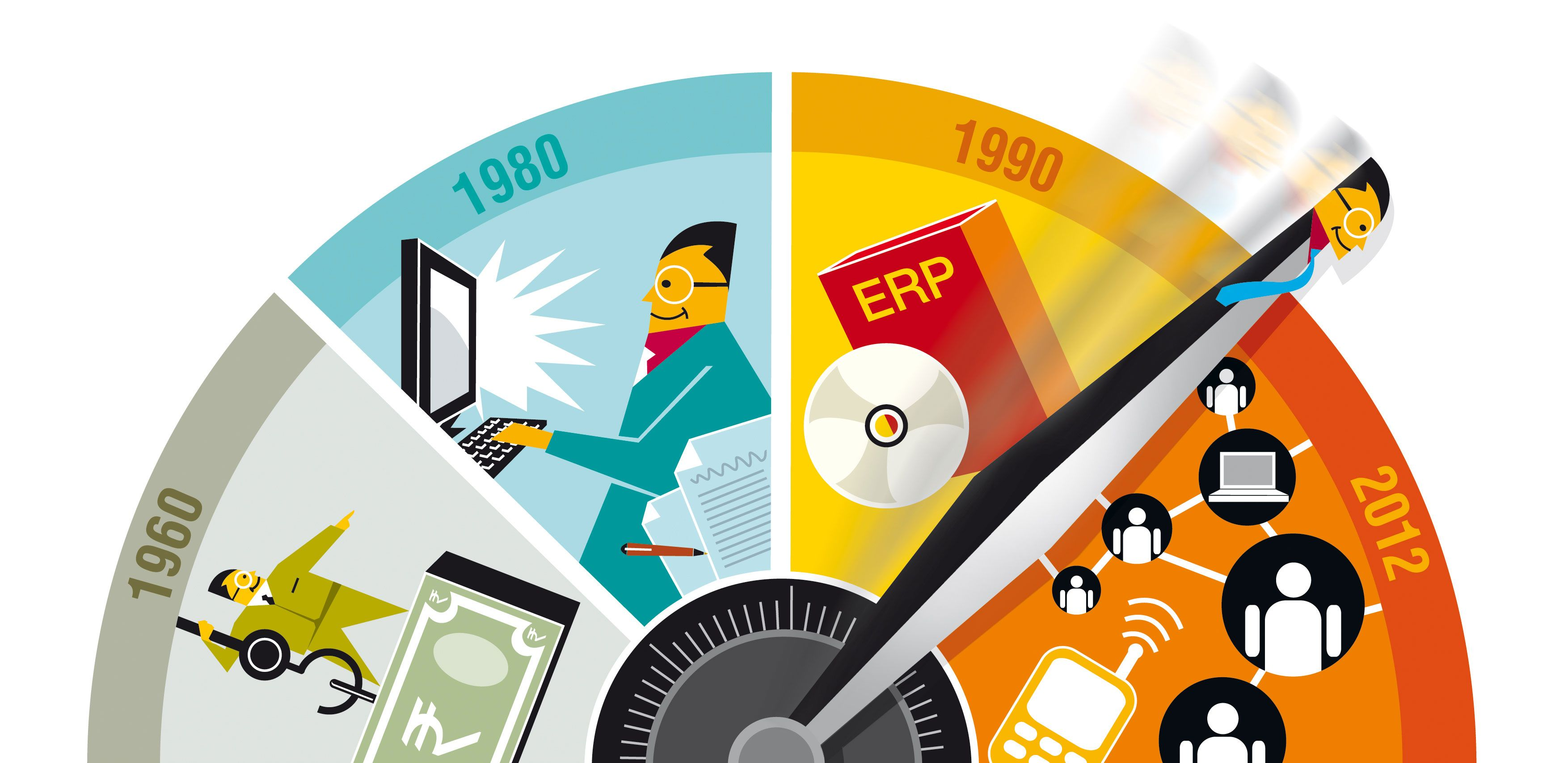 Evolution of HR Technology | Jobgraphics | Pinterest | Job ...