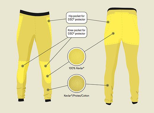 67322ac5f0de03 BOWTEX Kevlar Pants -
